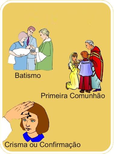 Abertas inscrições para Catequese da Iniciação Cristã